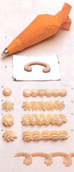 Как сделать цветы из крема кондитерским мешком