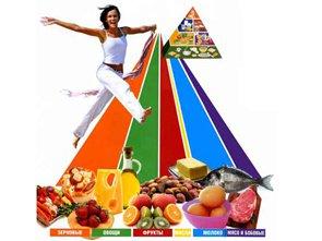 форум о правильном питании и похудении