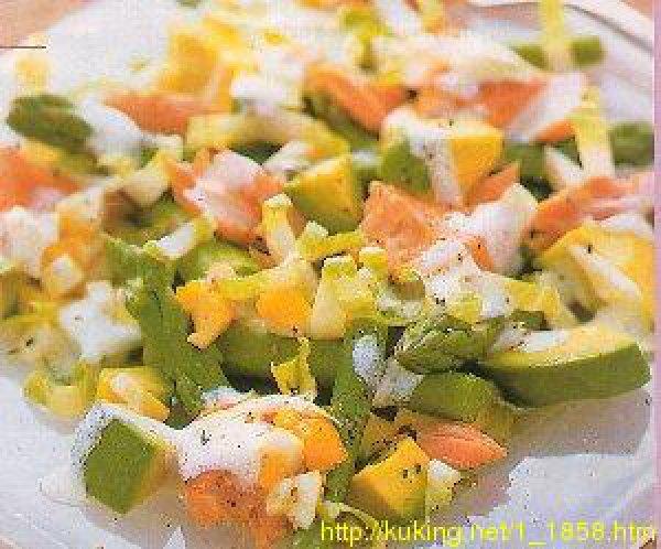 Салаты из авокадоы с фото